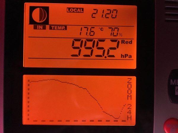 irische Luftdruckkapriolen